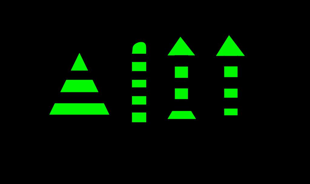 dieptelijn - groen